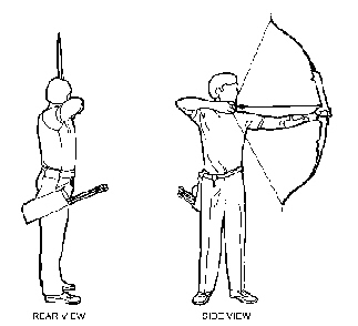 an equal amount of push on the bow hand and pull on the drawing hand will keep the body balanced
